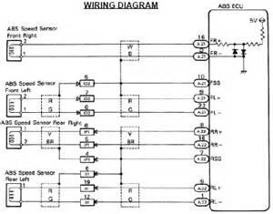 2010 chevy silverado sd sensor wiring diagram 2010 electrical diagram pictures