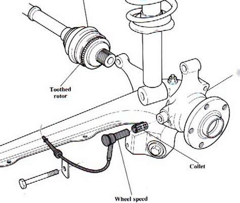 Sensor Speedometer Grand Max 1 kia sportage 2 0 1998 auto images and specification