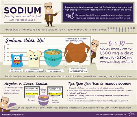 hydration blood pressure much sodium increases your risk for high blood