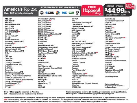 Printable Dish Channel Guide