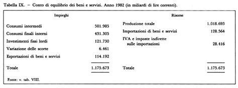 tavola dei valori economia aziendale contabilita nazionale in quot enciclopedia delle scienze sociali quot