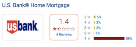 us bank mortgage reviews what you should home