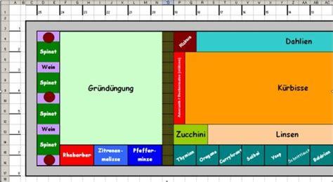 gemüsegarten neu anlegen pflanzpl 228 ne f 252 r den gem 252 segarten dreschflegel forum