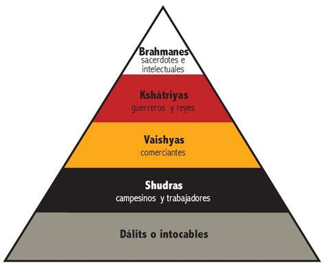 Anting India Er 87 filosof 205 a cr 205 tica usurpaci 243 n utaci 243 n y tergiversaci 243 n de la doctrina nacional