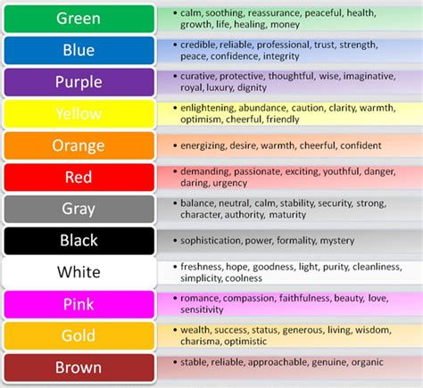 mood ring colors meaning what do the colors of the mood ring with mortagage