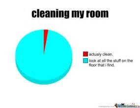 Clean Room Meme - cleaning my room by katiekitten6 meme center
