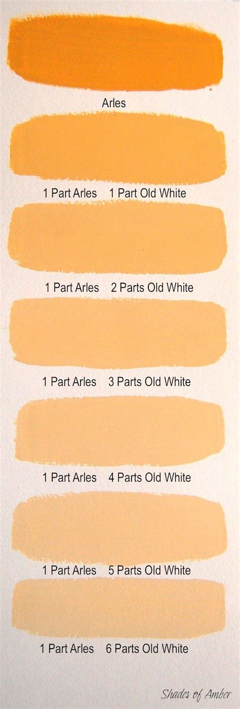 best selling popular shades of yellow gold paint colors unique shades of yellow paint image ideas home designs