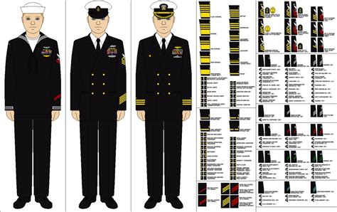 Dress Blues us navy dress blues dress wallpaper