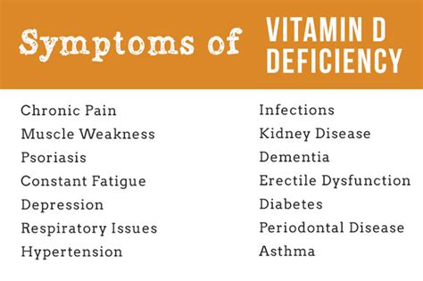 vitamin deficiency symptoms of vitamin d deficiency women fitness