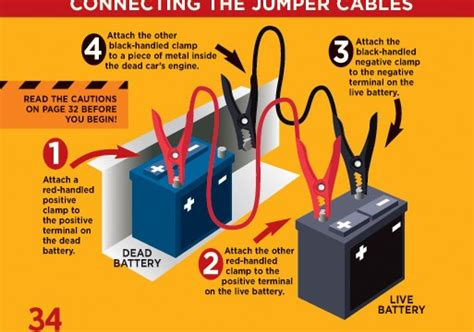 boat battery jump start the right way to jump start your car