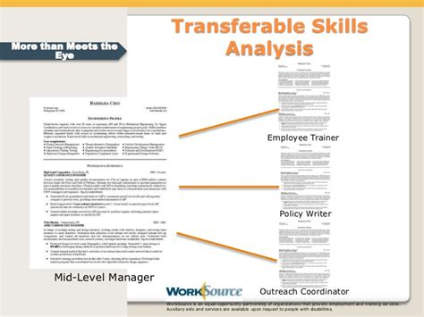 Transferable Skills Resume by Cover Letter Transferable Skills Resume Mfawriting683