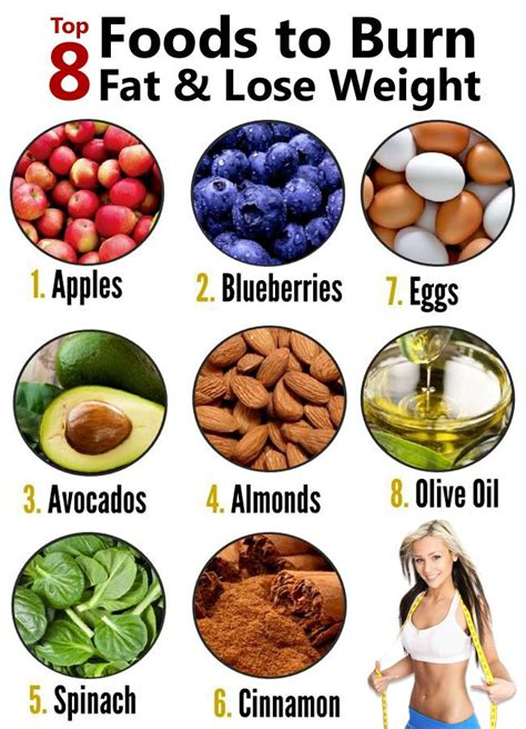 healthy fats for weight loss comeposts
