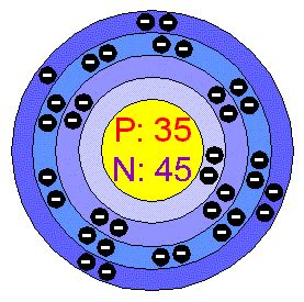 Protons In Bromine by Chemical Elements Bromine Br