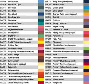delta ceramcoat paint conversion chart car interior design