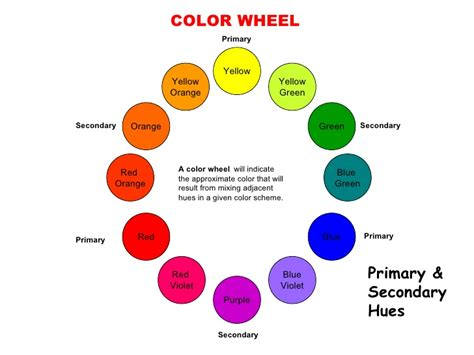 color wheel for visual merchandising the window lane visual merchandising seminar for imcea