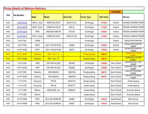 chp code 1125 100 chp code 1125 airport codes ata docshare tips