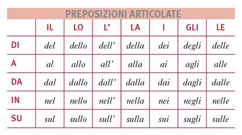 Parole Francesi Che Si Usano Nella Lingua Italiana by Preposizioni In La Grammatica Italiana Treccani