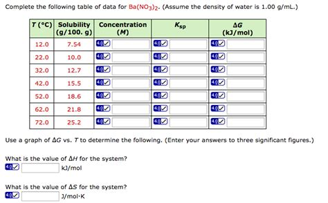 complete the following table solved complete the following table of data for ba no 3