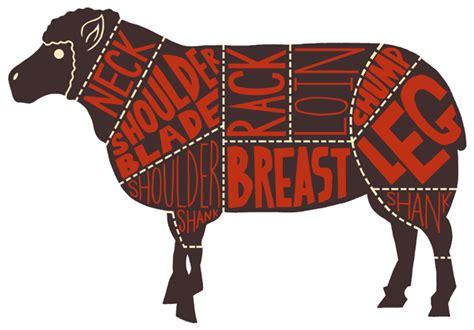 hala l onderdelen lamsvlees
