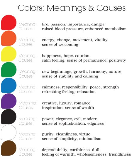 colors and their meanings 10 tips to build a brand color choice