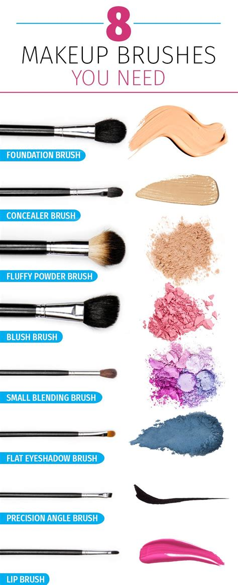 7 Makeup Tools You Must To Do Your Makeup Like A Pro by Makeup Ing Guide For Beginners Makeup Vidalondon