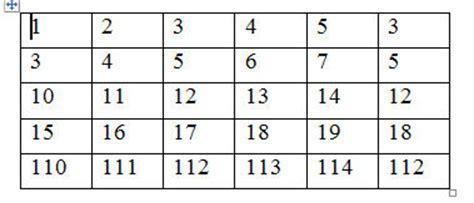 test serie numeriche serie numeriche quiz concorsi dingbloodri mp3