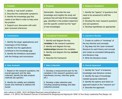 framework design guidelines book research methods framework john latham