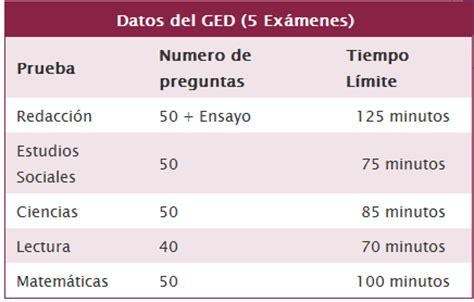 examen es de practica para el ged en espanol repaso para el examen de cuarto a 241 o ged puerto rico y u s a