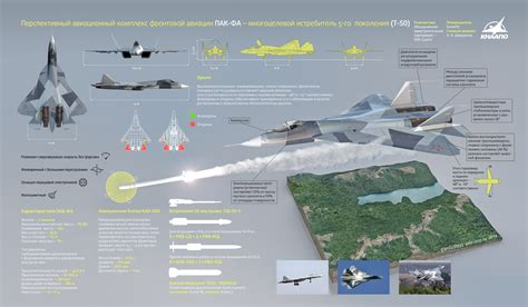 Ta Ta Key Rack K 10 the pak fa news pics debate thread xxiv page 76