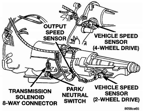 1998 Jeep Neutral Safety Switch I Need To Where The Park Neutral No Start Switch Is
