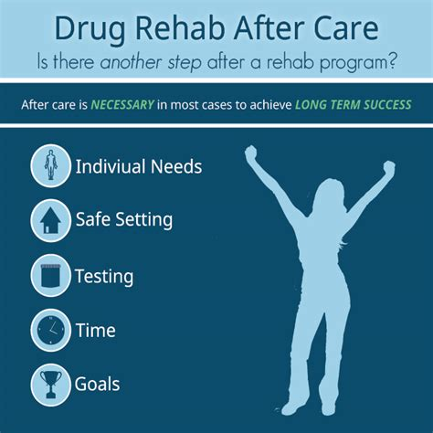Free Rehab Programs And Detox In Orlando by Joesoftware
