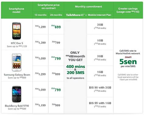 Hp Samsung Beam Di Malaysia samsung galaxy beam maxis soyacincau