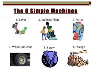 3rd grade ch 12 lesson 3 how do simple machines affect work