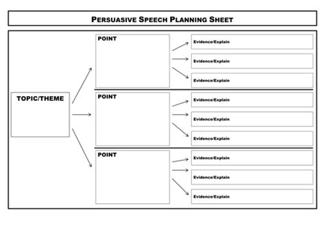 persuasive writing plan template persuasive speech by smudge78 teaching resources tes