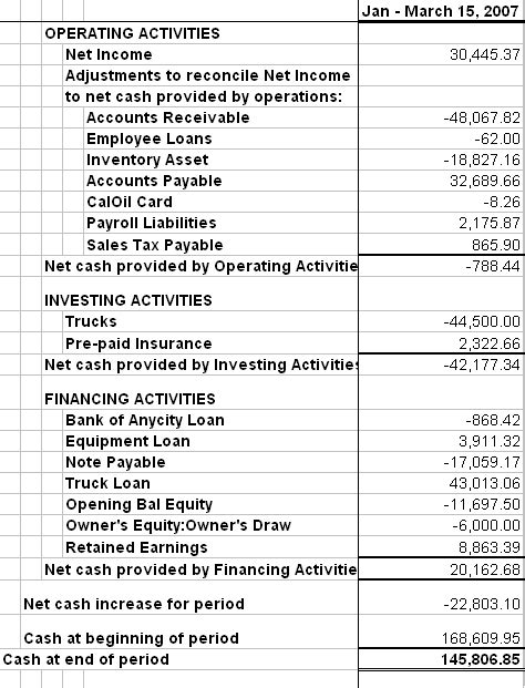 sample financial analysis 4 documents in excel word