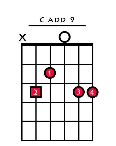 c m chord diagram c2 guitar chord diagram c2 free engine image for user