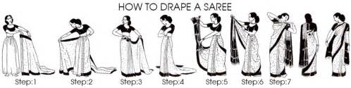 Draping A Saree In Different Styles How To Wear A Saree In 9 Innovative Ways G3 Sarees