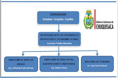 gobierno autonomo departamental de chuquisaca gobierno autonomo departamental de chuquisaca