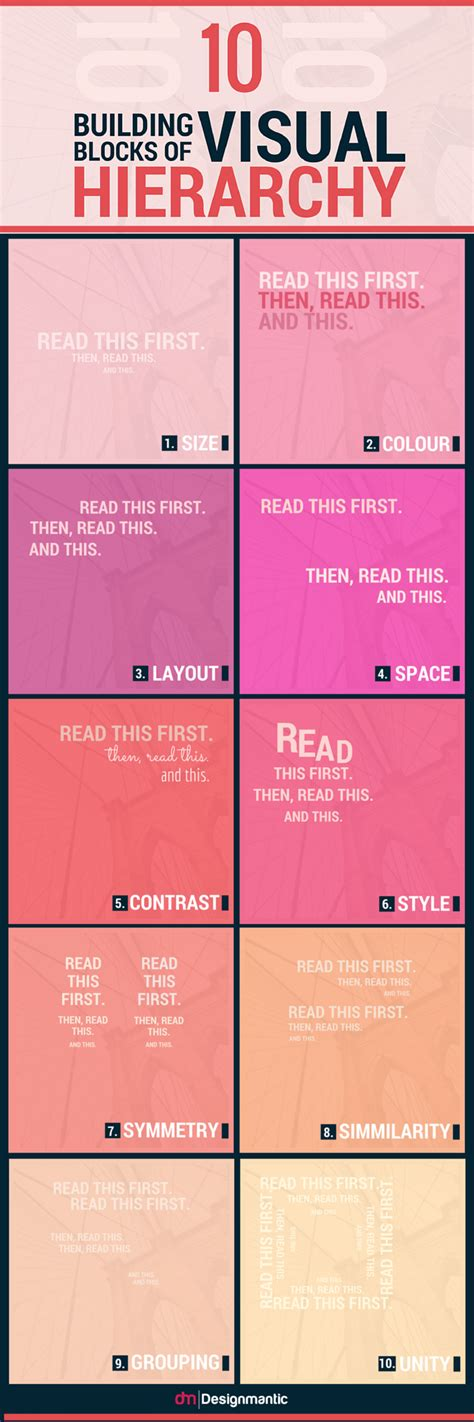 web design font rules 10 building blocks of visual hierarchy visual ly