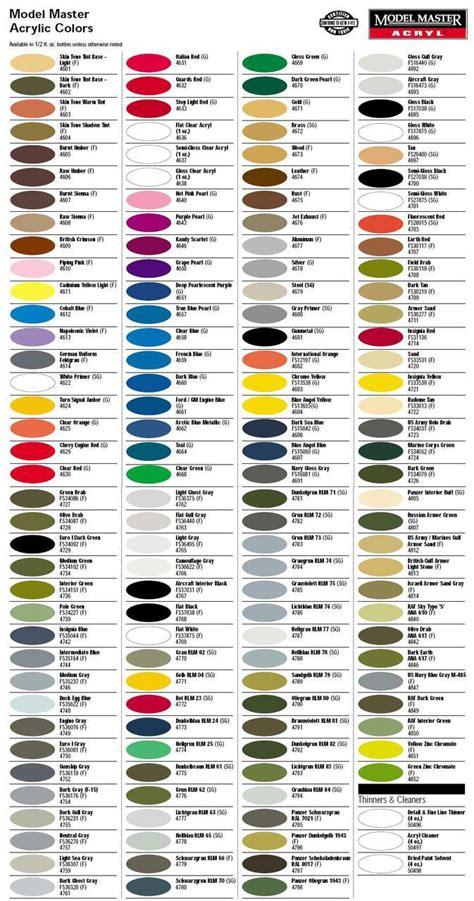 masters colors model master acrylic open stock 1 2oz bottles