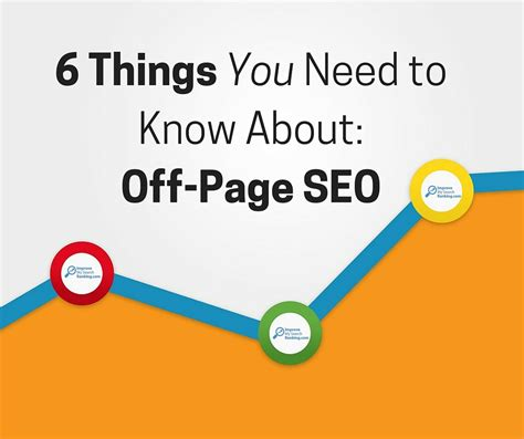 6 Things You Need To Know About Undermount Kitchen Sinks | 6 things you need to know about off page seo improve my