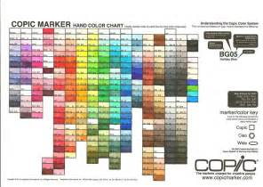 copic markers color chart current copic marker chart by mzzazn on deviantart
