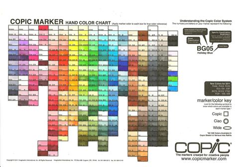 Complementary Paint Colors by Current Copic Marker Chart By Mzzazn On Deviantart