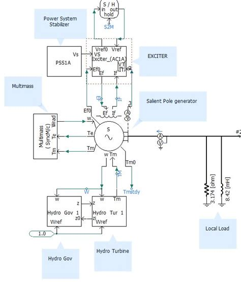 wiring diagram synchronous generator choice image