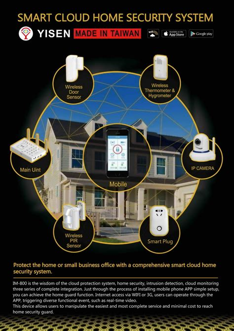 smart home security system im 800 smart home security