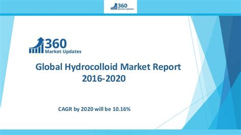 landscape pattern analysis key issues and challenges global hydrocolloid market outlook 2020 market drivers