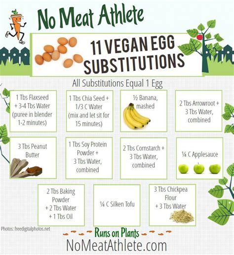 11 vegan egg substitutes ha tea n danger