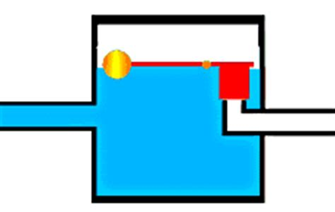 how does a water capacitor work electronics gurukulam how capacitor works animation and analogy