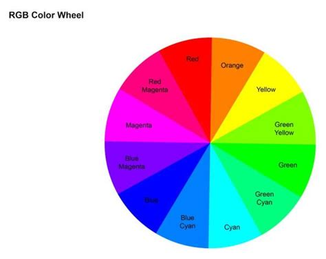 color wheel with names colour