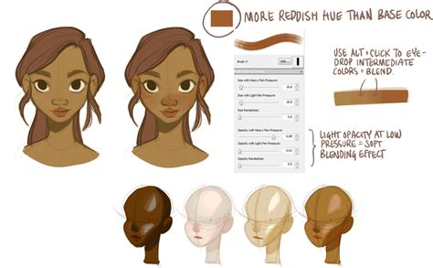 sketchbook pro manual pdf how to draw faces step by step